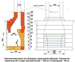 схема дымохода в камине