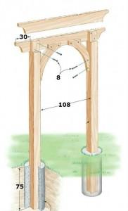 схема сборки арки садовой