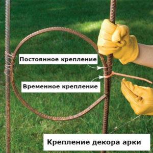 закрепляем круги на дугах арки